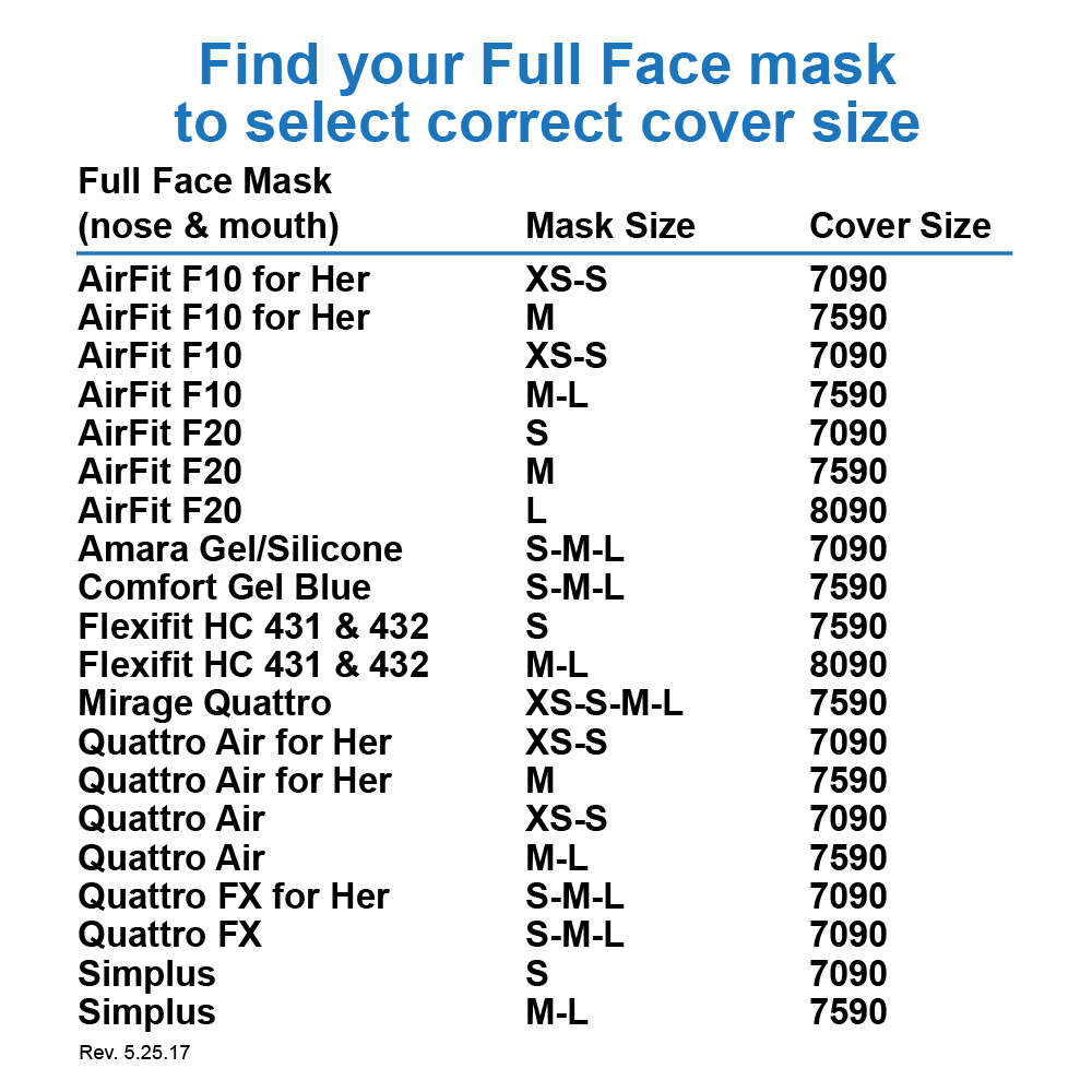 amazon-full-face-5.26.17.jpg